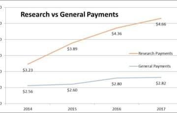 Pharma Payment Mechanics